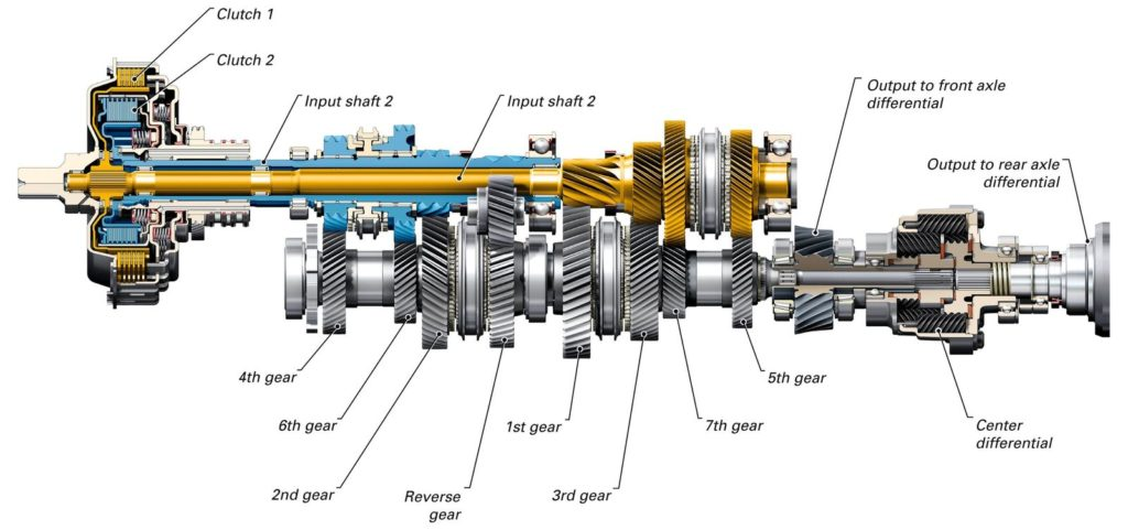 automatic transmissions how many are on the market auto by mars T5 Transmission Parts Diagram dual clutch automatic transmissions