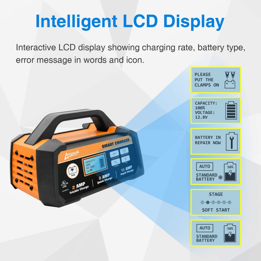 Ampeak Automatic Battery Charger Display